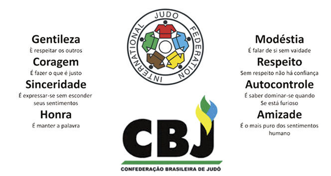 codigo_moral_do_judo