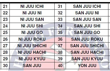 Contagem em japonês 20 a 40