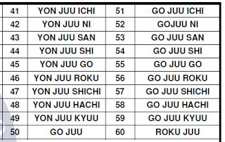Contagem em japonês 40 a 60