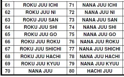Contagem em japonês 60 a 80